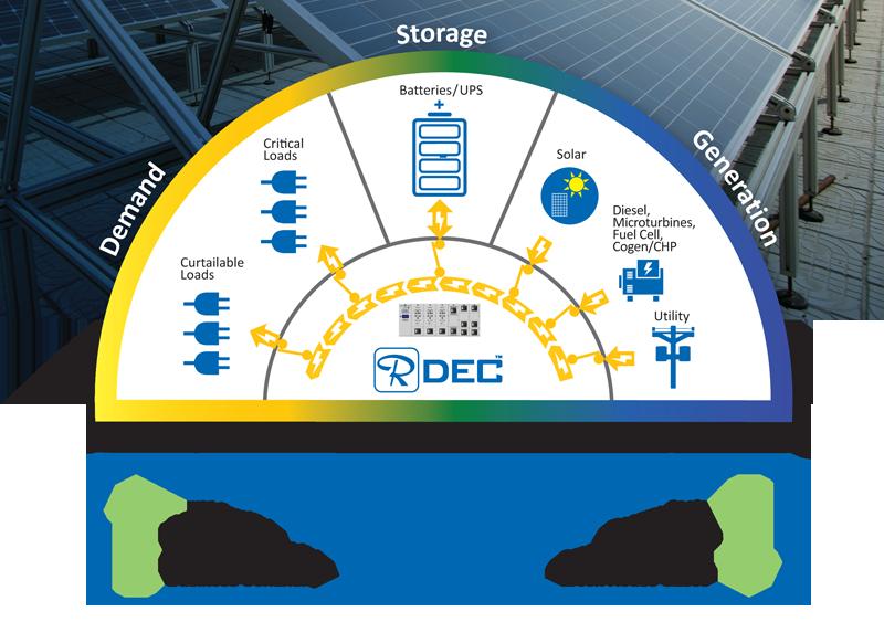 RDEC-Russelectric image
